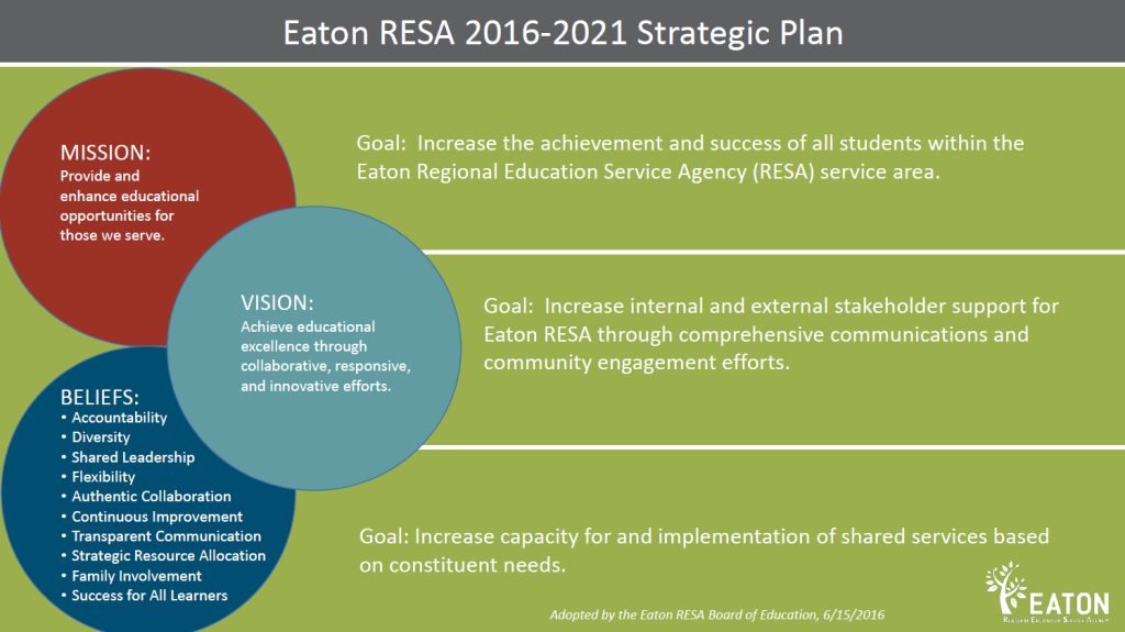 ERESA Strategic Plan